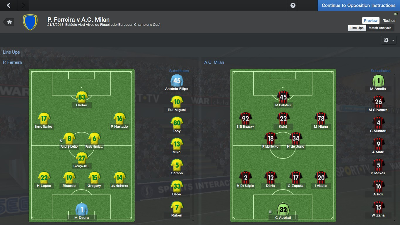 cheats, tipps und tricks football-manager-2014