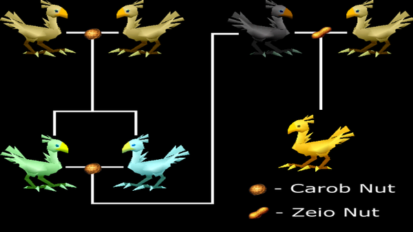 goldene chocobo zucht final fantasy 7 playtsation 4